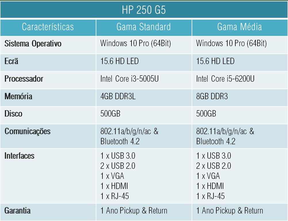 Características PC's